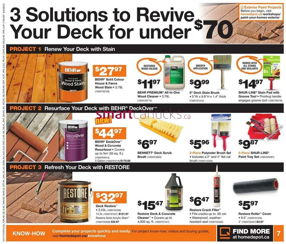 Home depot coupons july 2019