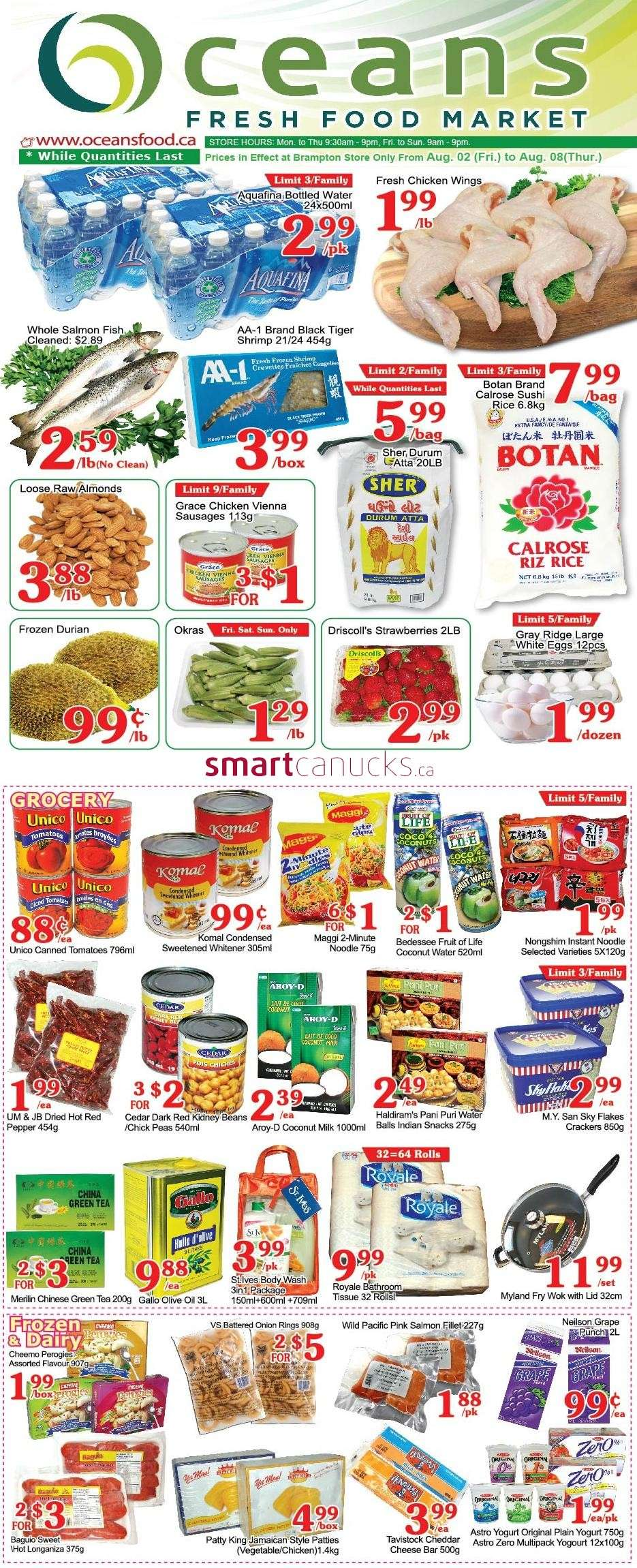 Food Market Food Coupons