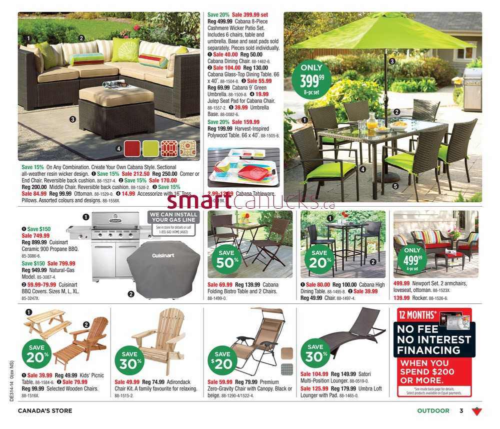 Canadian tire on flyer march 28 to april 3 canadian tire on flyer march 28 to april 3 keyboard keysfo Image collections