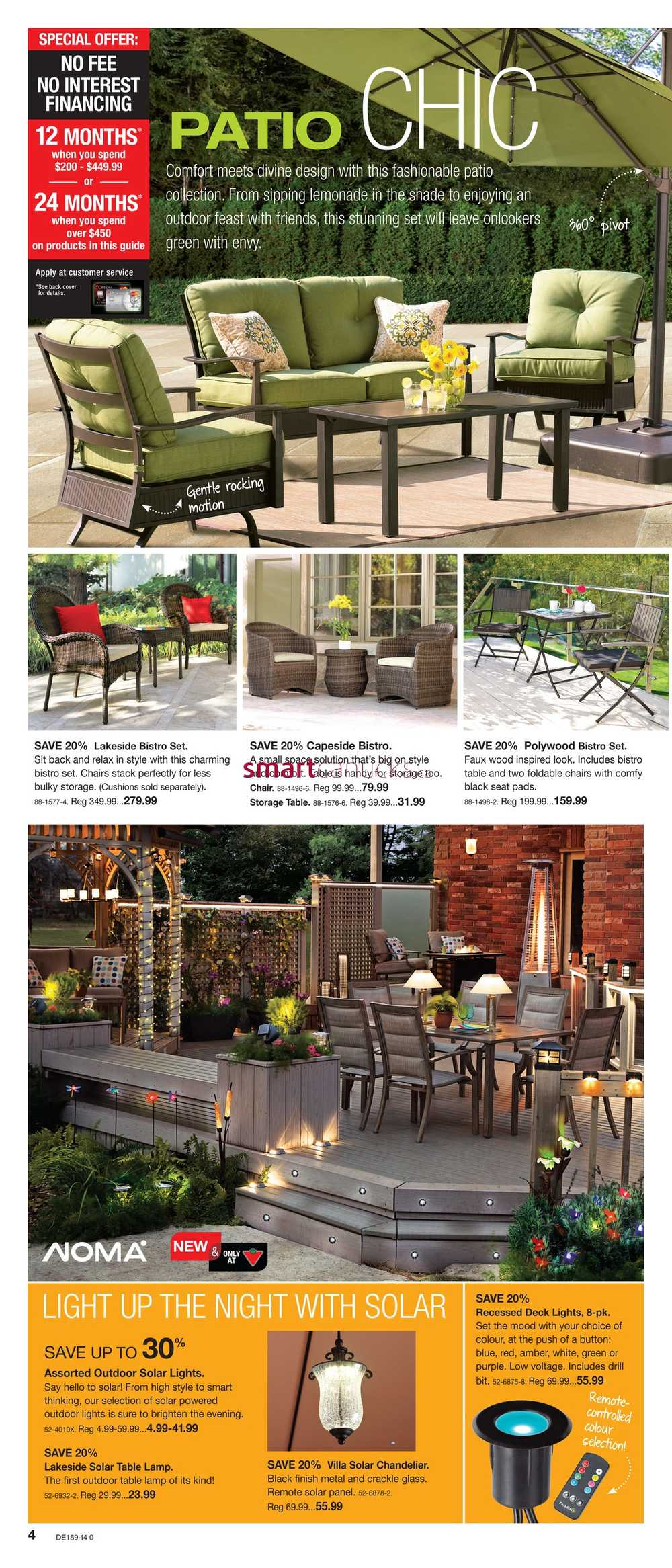 canadian tire destination spring flyer 2 to 22