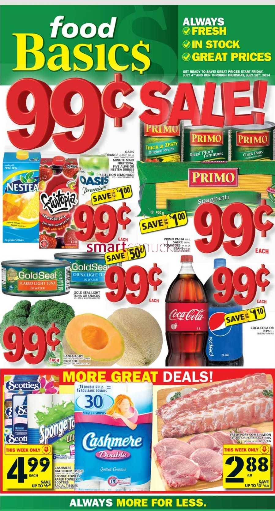 Food Basics Kitchener On