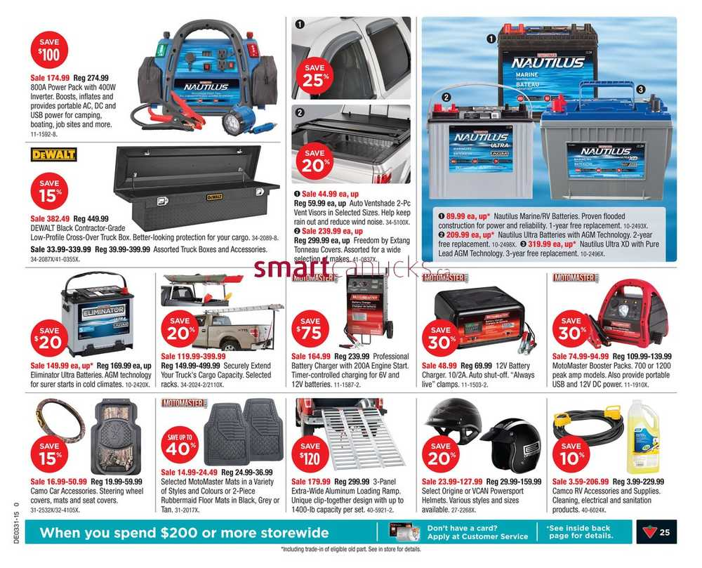 Floor mats canadian tire - Canadian Tire Atlantic Flyer July 31 To August 6