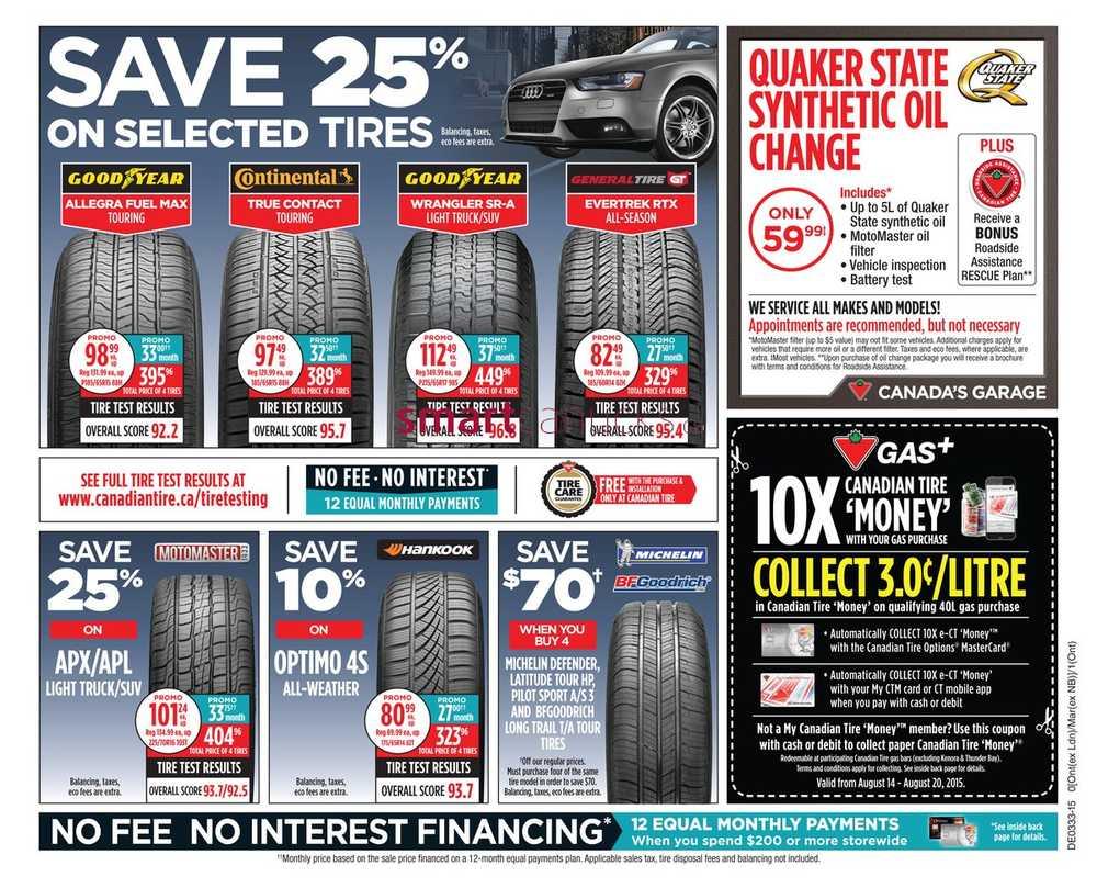 Car Finance Canada Reviews