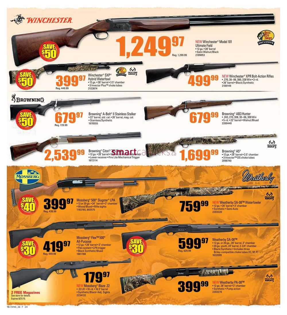 Bass pro shop coupons : Old navy style guide