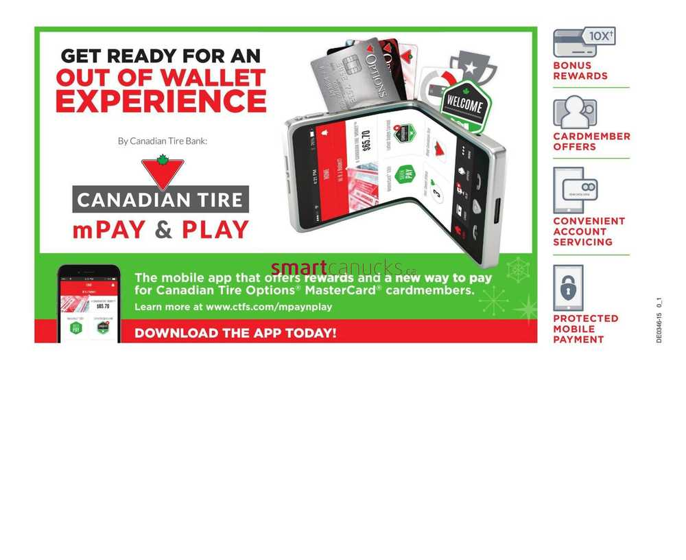 dust mop canadian tire canadian tire weekly flyer weekly flyer may 1 u2013 7 weekly flyers. Black Bedroom Furniture Sets. Home Design Ideas