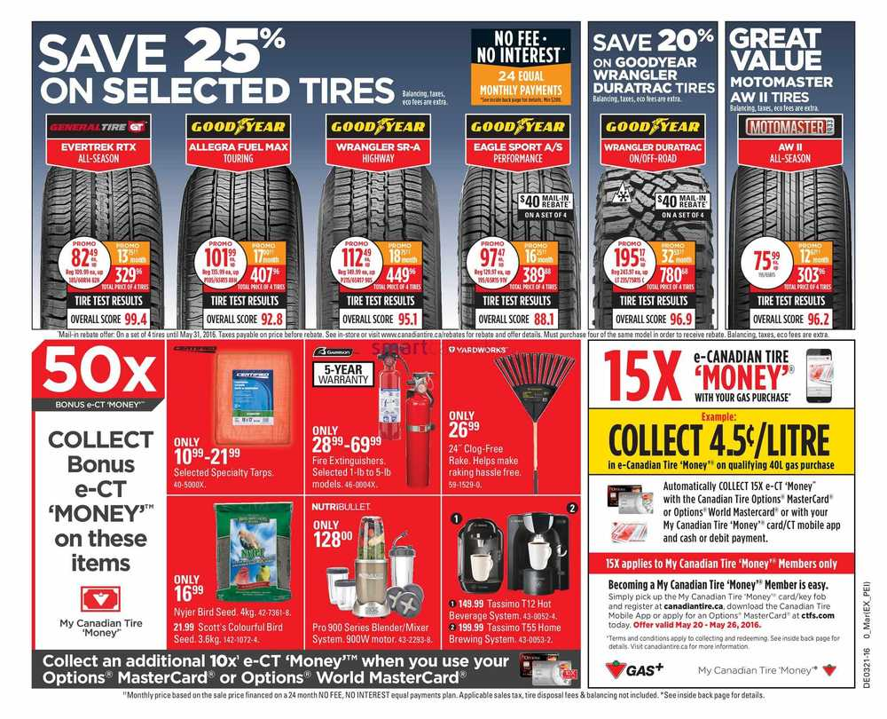 Canadian tire coupons may 2018
