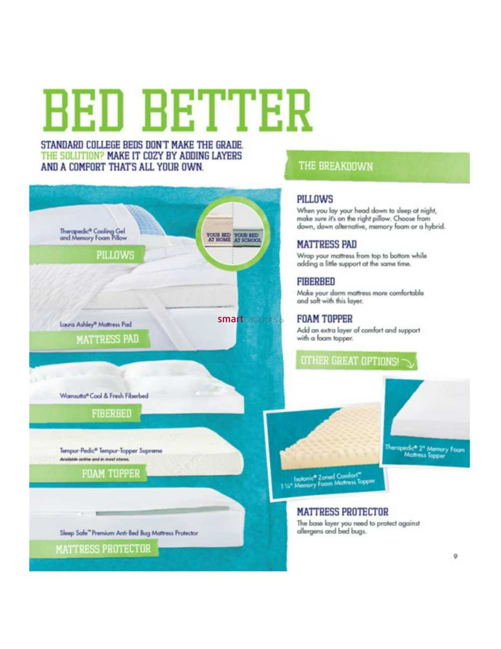 Bed bath and beyond online shopping