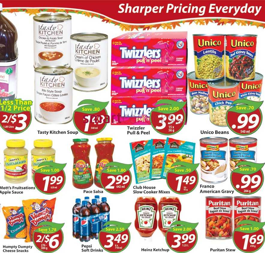 Sharpe S Food Market