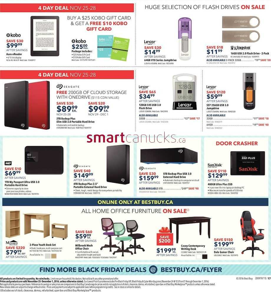 best buy black friday essay contest Yes, it's possible to win free stuff by entering contests learn about online sweepstakes and contests you can enter to win cars, cash, and prizes.
