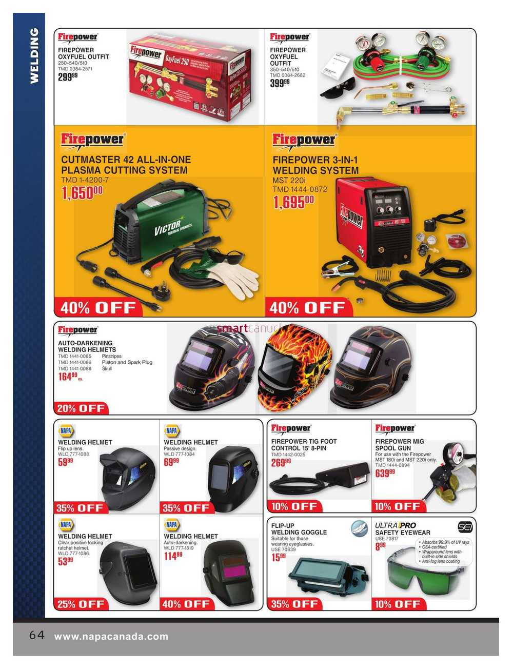 Honda Parts at mtl999.ga Your source for honda accessories, honda car parts, honda auto parts and honda accord parts.