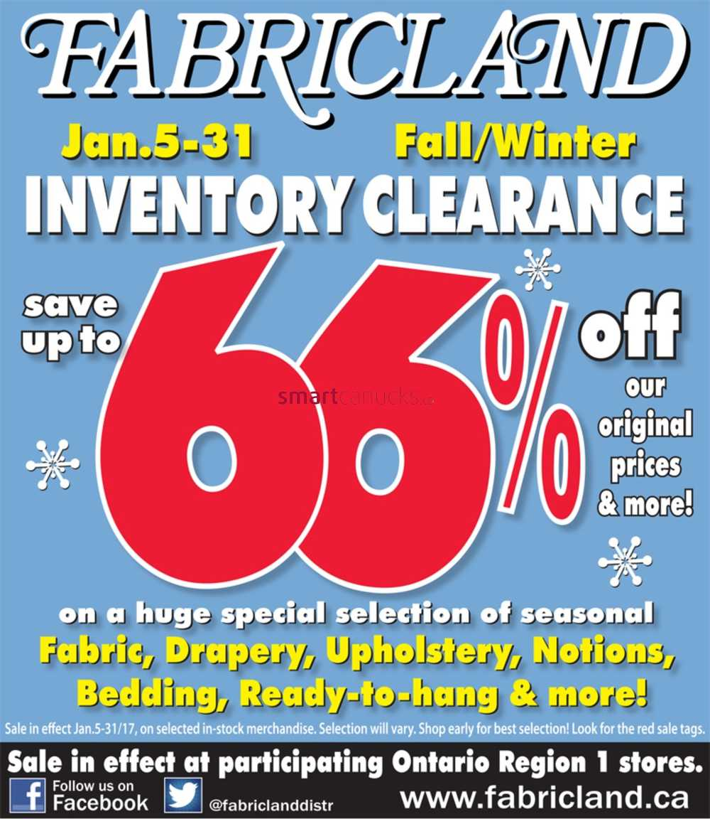 What does Fabricland in Canada sell?