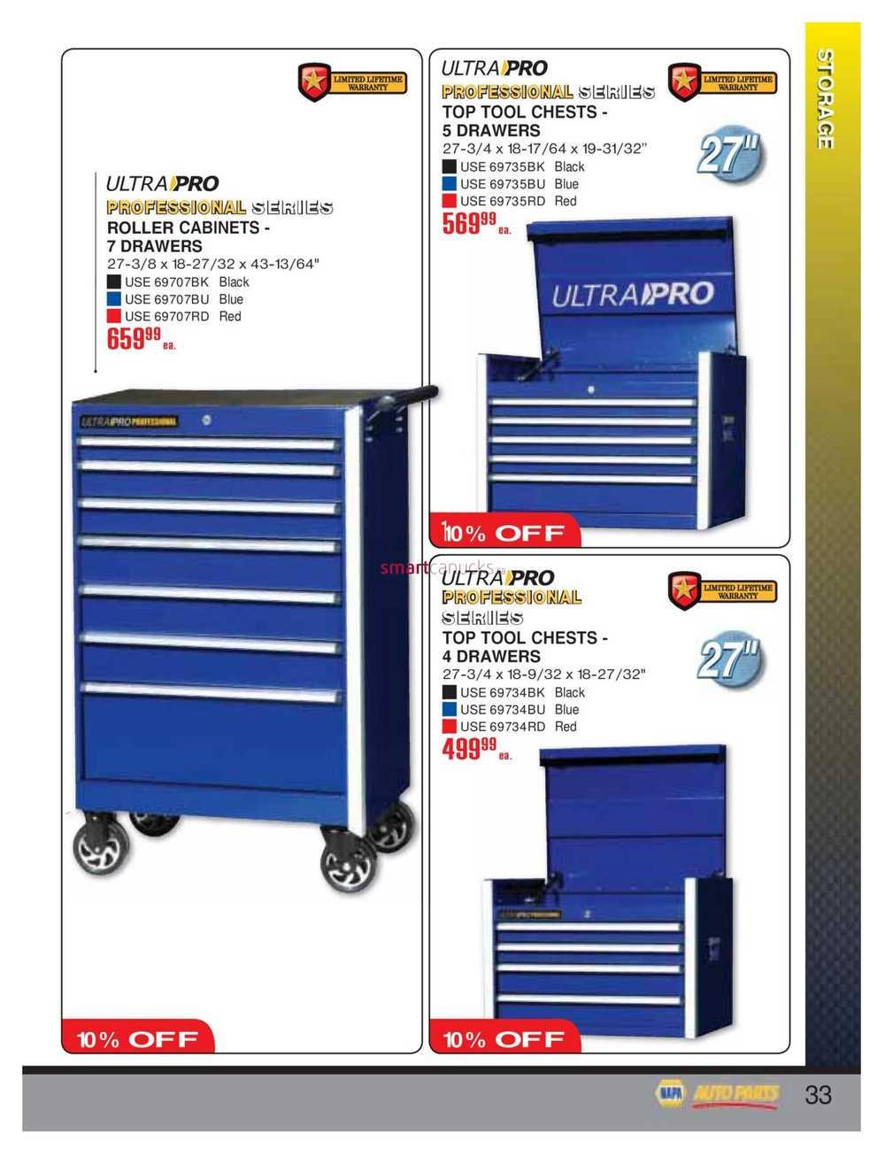 NAPA Auto Parts Real Deals Catalogue March 1 to April 30