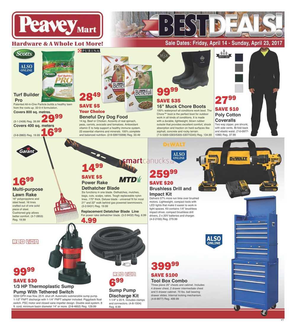 Peavey coupon code