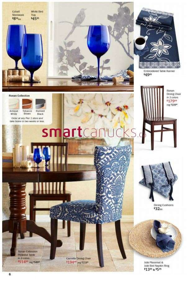 Pier 1 Imports flyer Jan 2 to 27