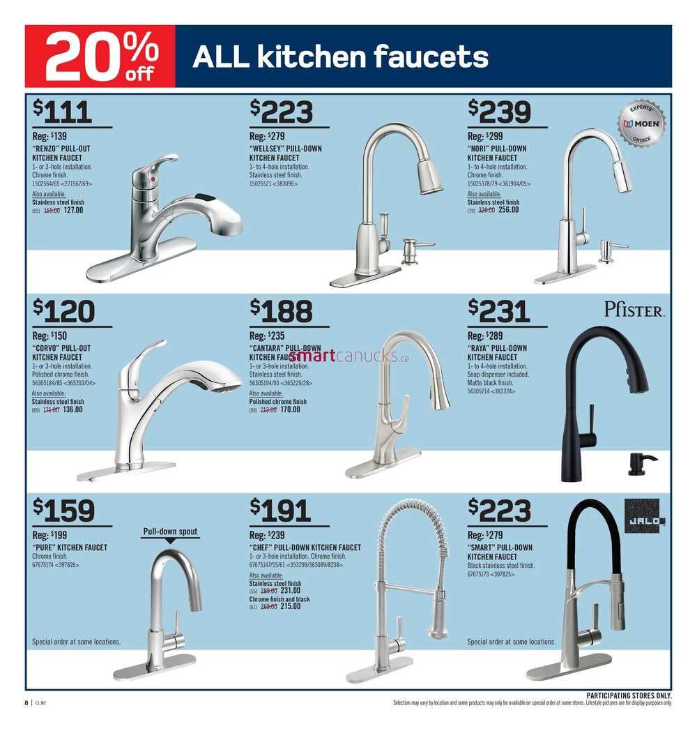 Contemporary Rona Bathroom Faucet Image - Bathroom - knawi.com