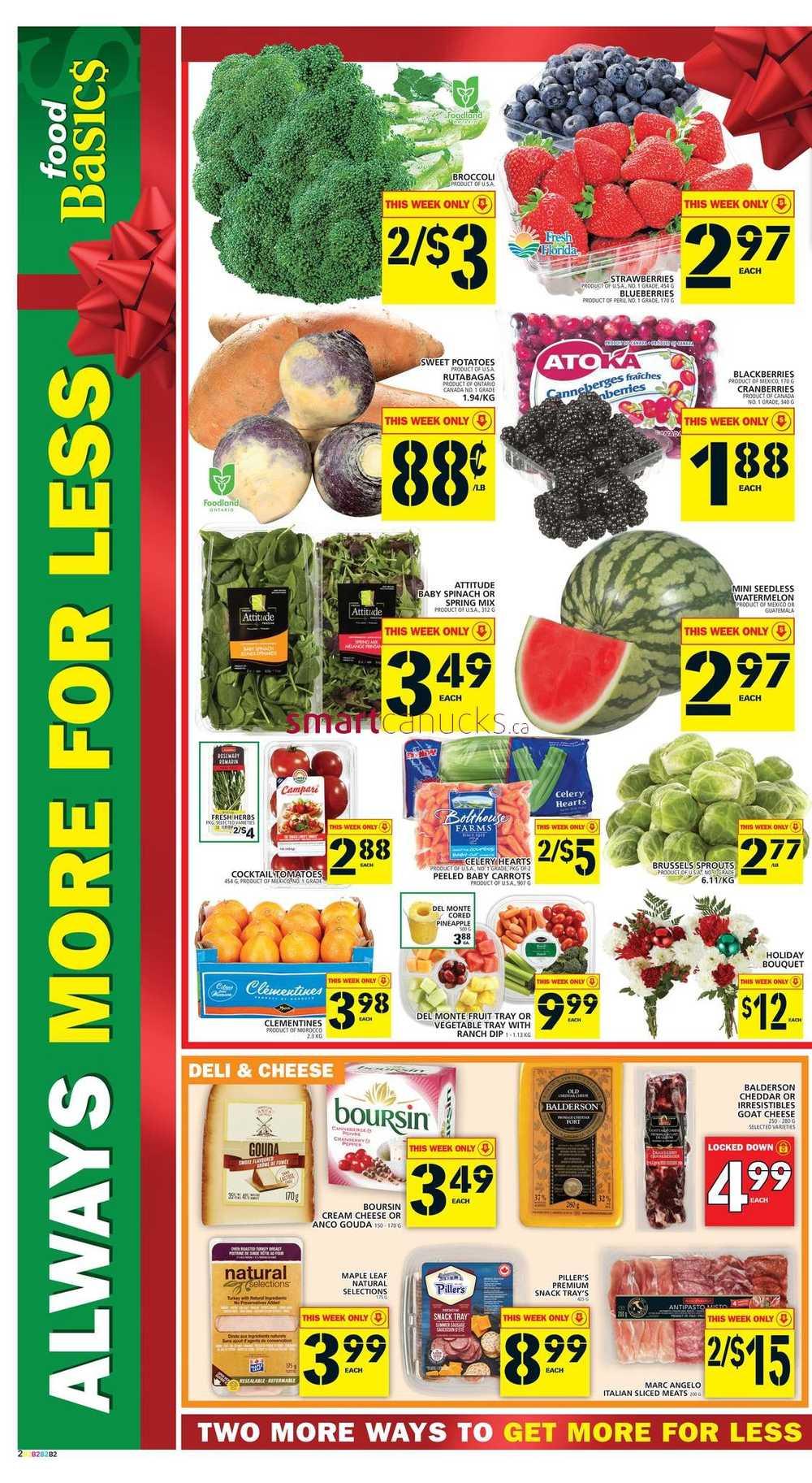 food basics flyers mabel mobeetel co
